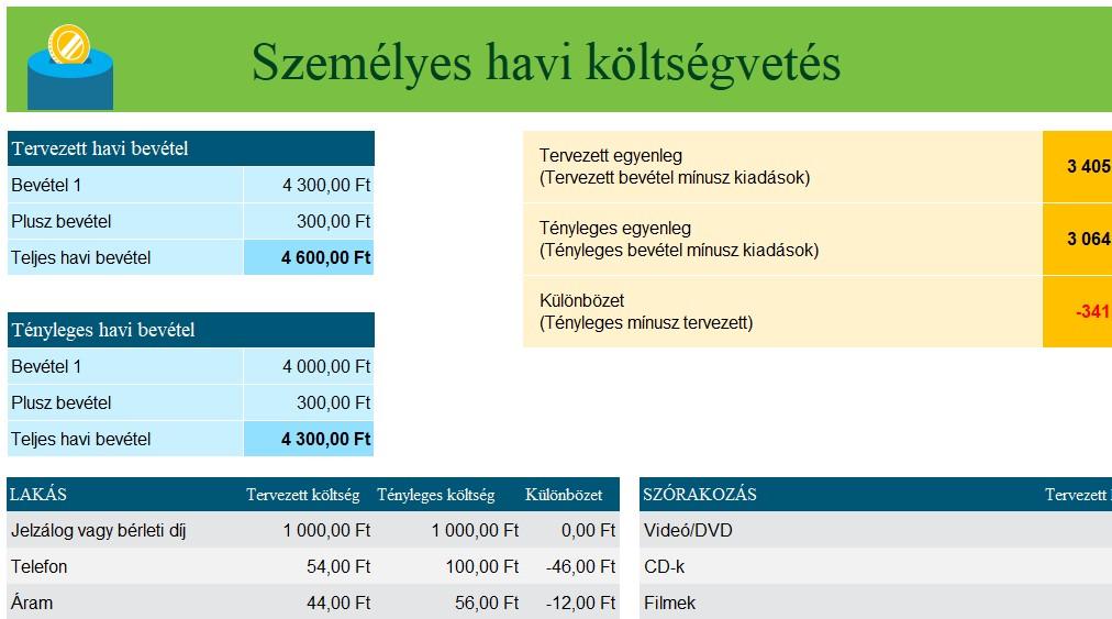 költségvetési táblázat a spóroláshoz