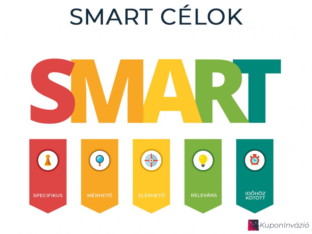 SMART rendszer. A célod legyen, specifikus, mérhető, elérhető, releváns és időhöz kötött.